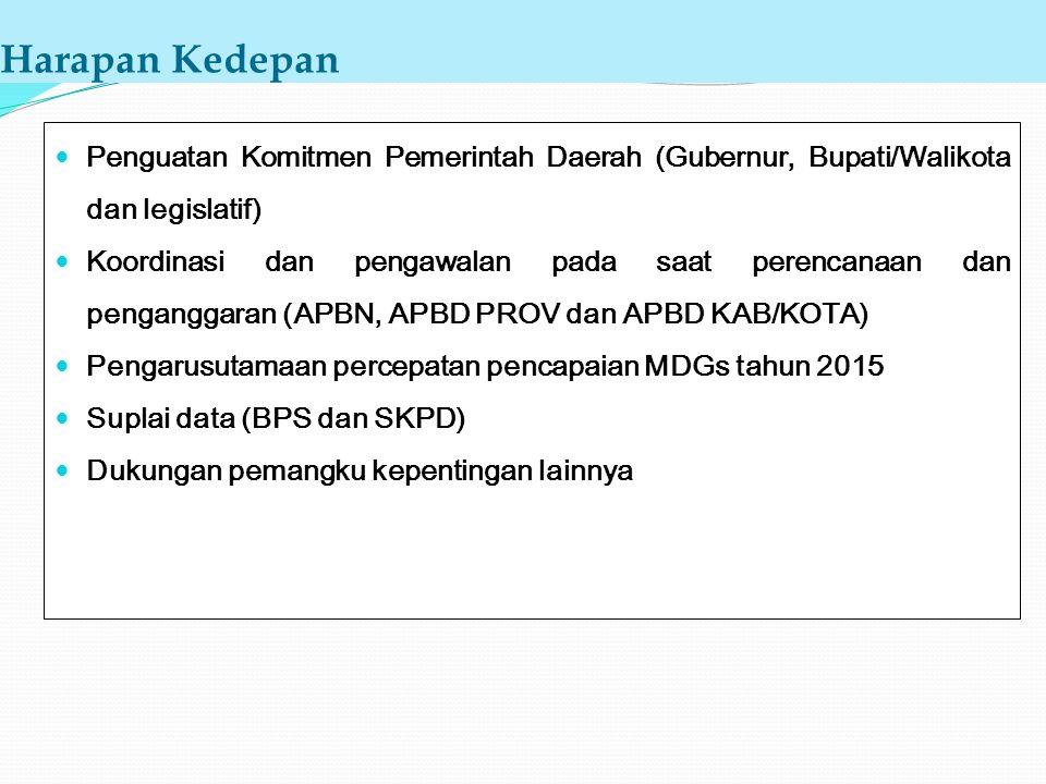 Harapan Kedepan Penguatan Komitmen Pemerintah Daerah (Gubernur, Bupati/Walikota dan legislatif)