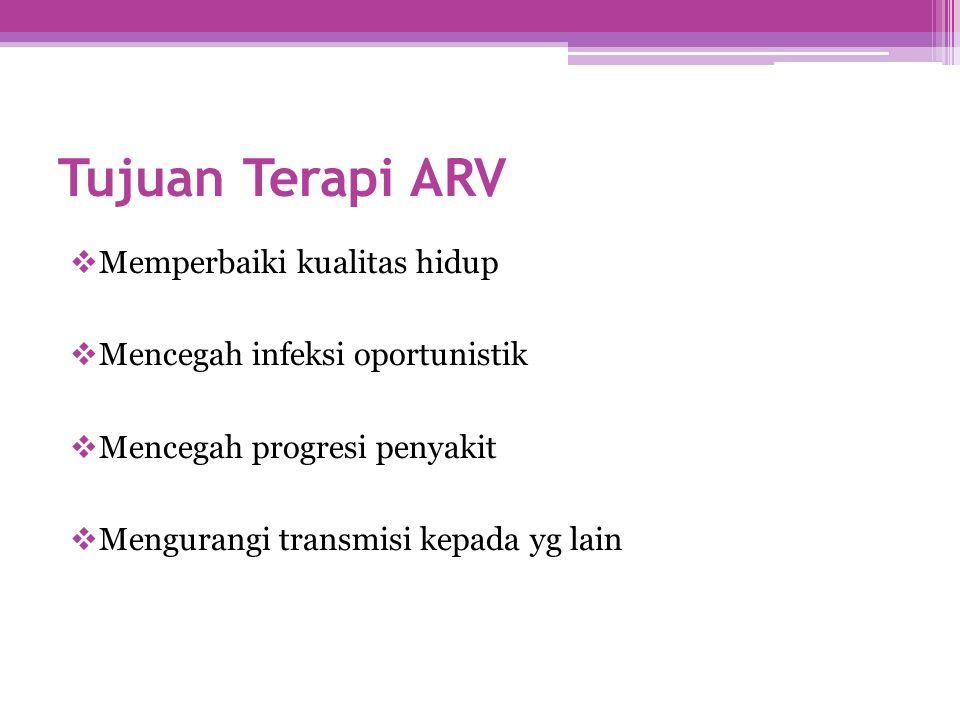 Tujuan Terapi ARV Memperbaiki kualitas hidup