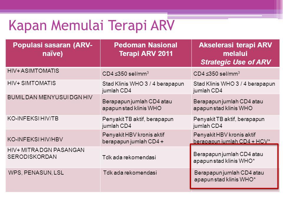 Kapan Memulai Terapi ARV