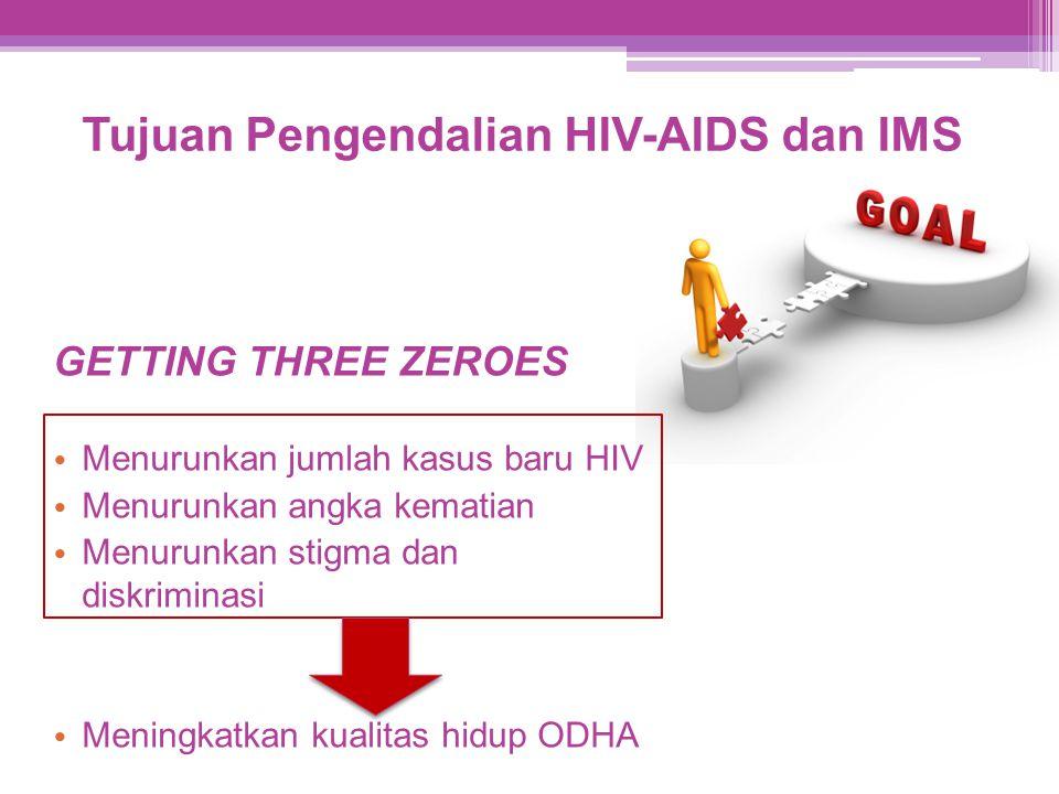 Tujuan Pengendalian HIV-AIDS dan IMS