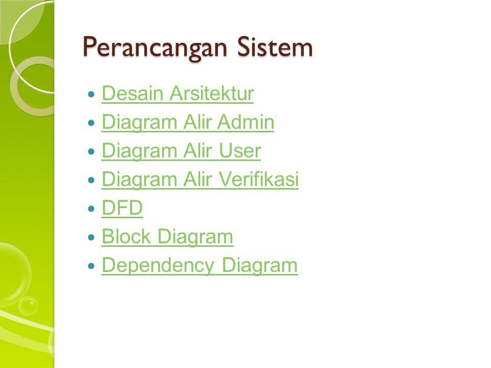 Perancangan Sistem Desain Arsitektur Diagram Alir Admin