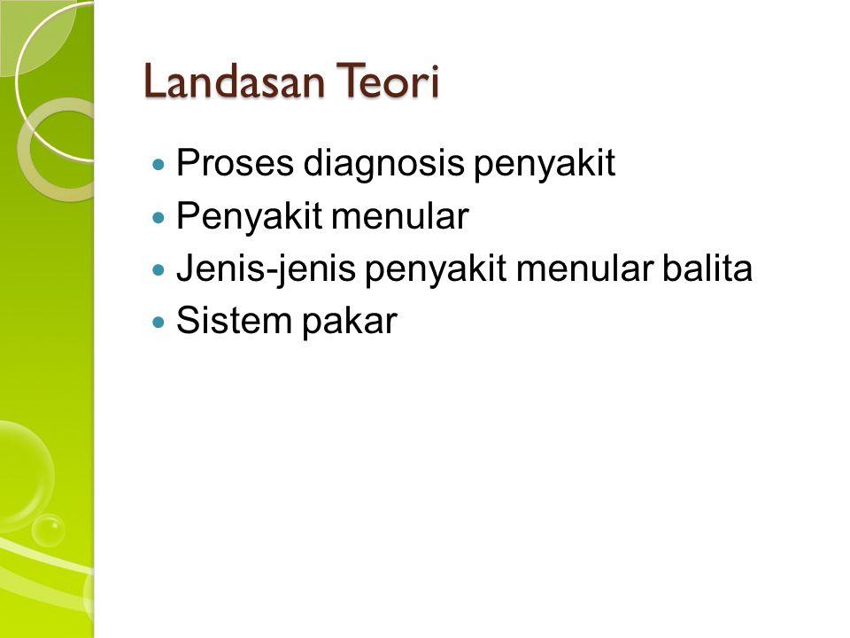 Landasan Teori Proses diagnosis penyakit Penyakit menular