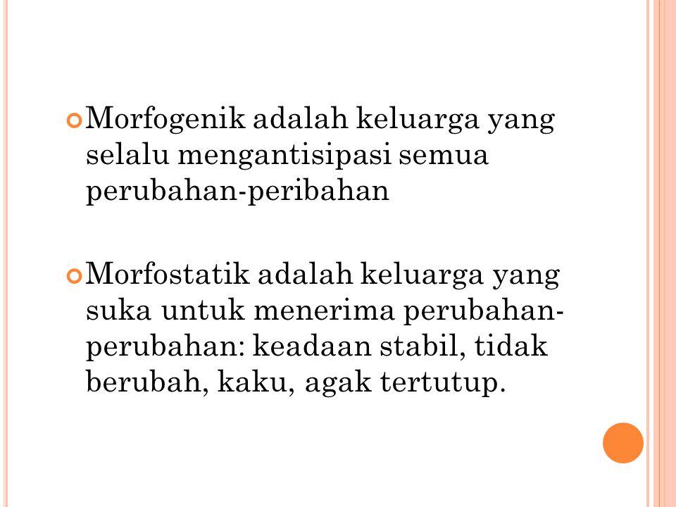 Morfogenik adalah keluarga yang selalu mengantisipasi semua perubahan-peribahan