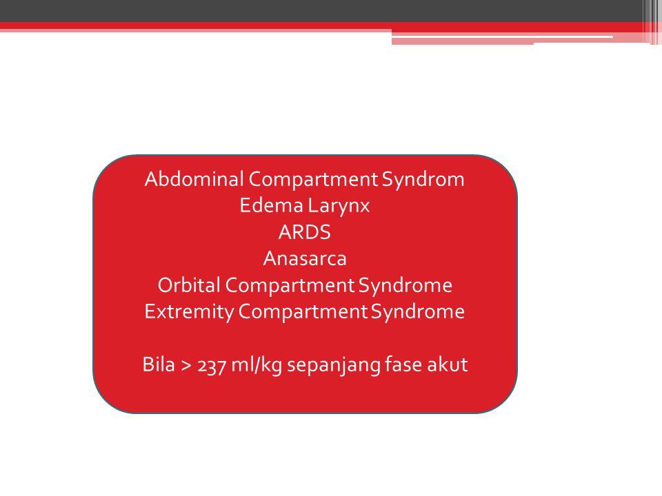 Abdominal Compartment Syndrom Edema Larynx ARDS Anasarca