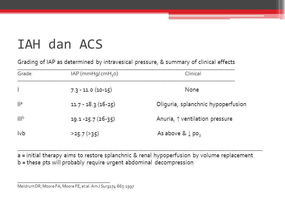 IAH dan ACS Grading of IAP as determined by intravesical pressure, & summary of clinical effects.