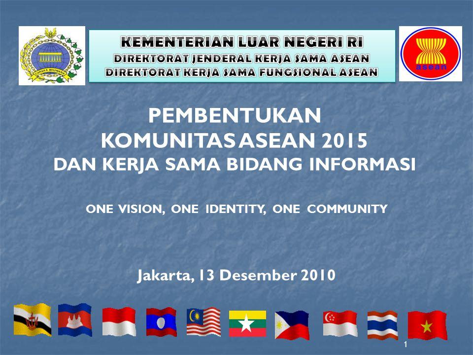 PEMBENTUKAN KOMUNITAS ASEAN 2015