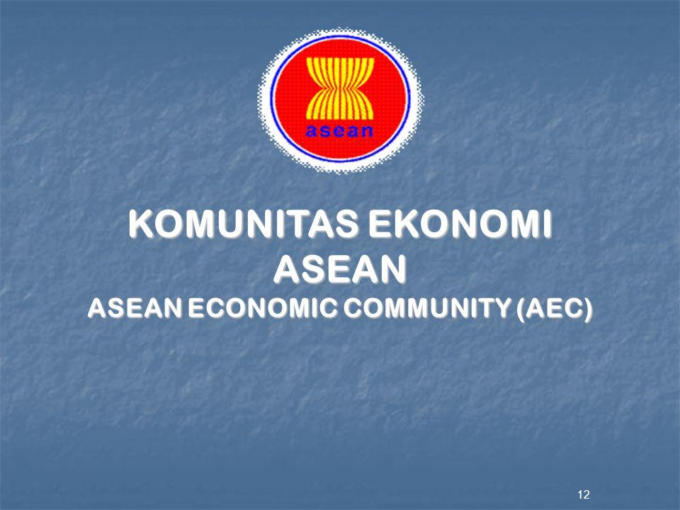 KOMUNITAS EKONOMI ASEAN ASEAN ECONOMIC COMMUNITY (AEC)
