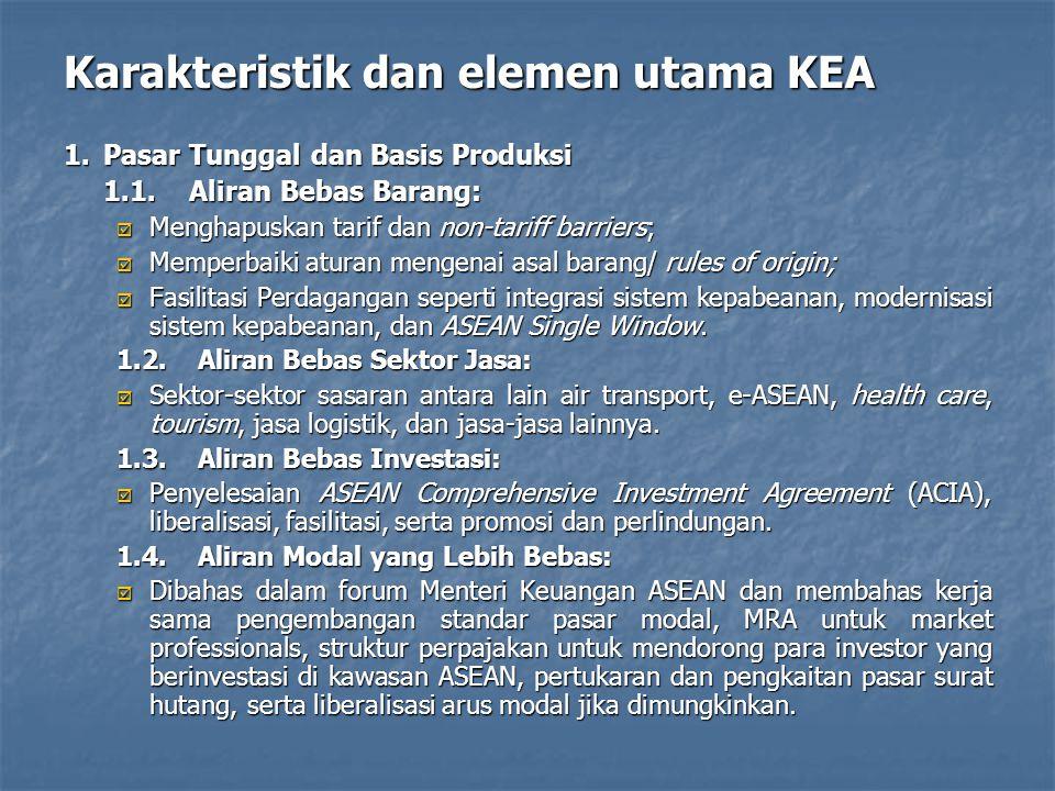 Karakteristik dan elemen utama KEA