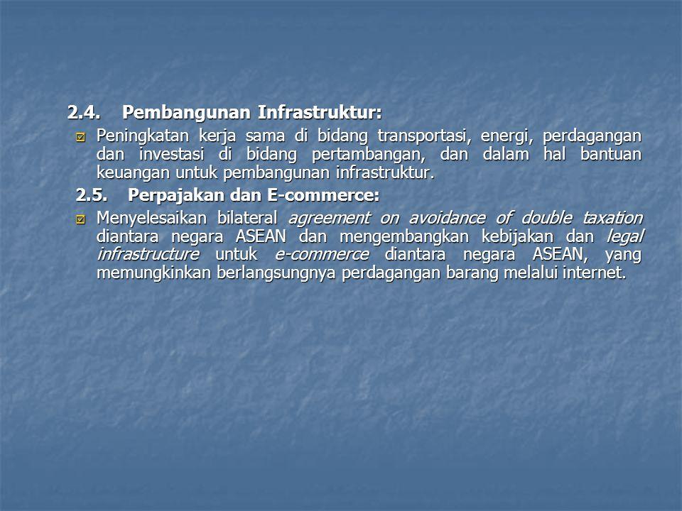 2.4. Pembangunan Infrastruktur: