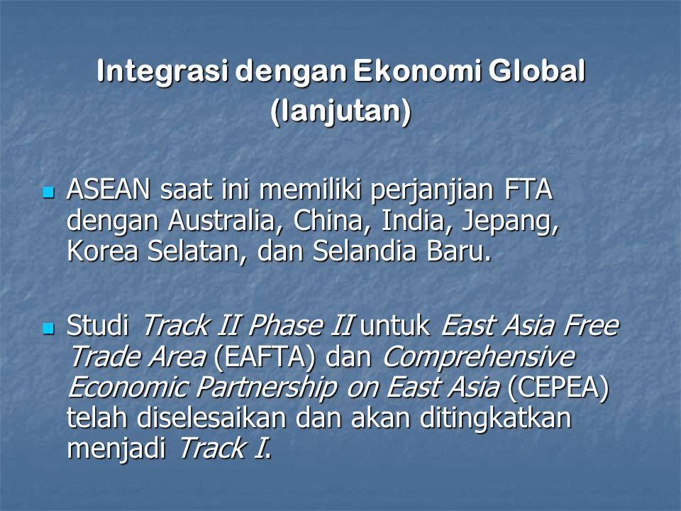 Integrasi dengan Ekonomi Global