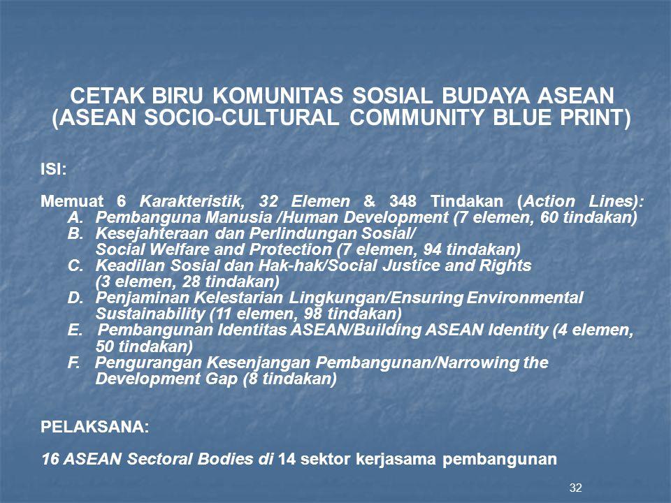 CETAK BIRU KOMUNITAS SOSIAL BUDAYA ASEAN