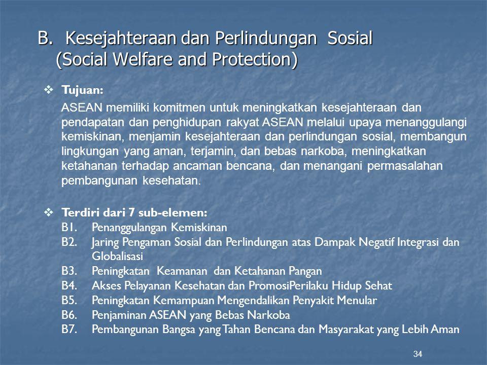B. Kesejahteraan dan Perlindungan Sosial