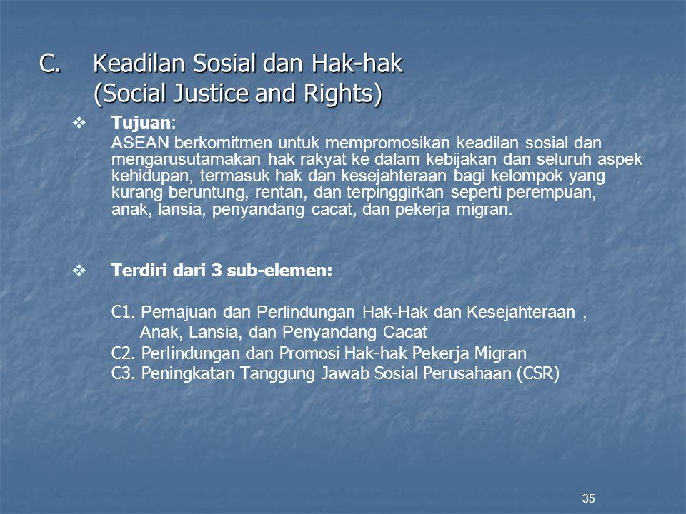 C. Keadilan Sosial dan Hak-hak (Social Justice and Rights)