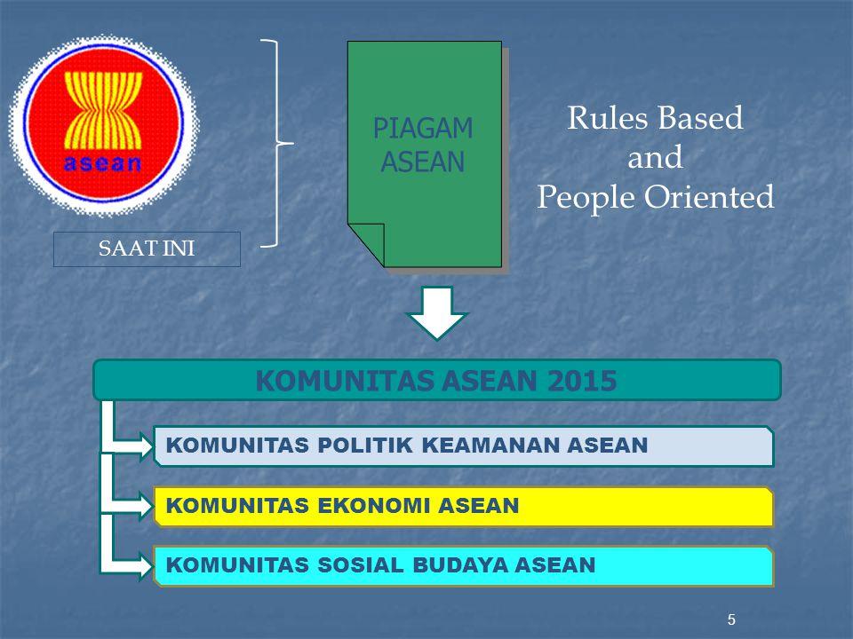 Rules Based and People Oriented PIAGAM ASEAN KOMUNITAS ASEAN 2015