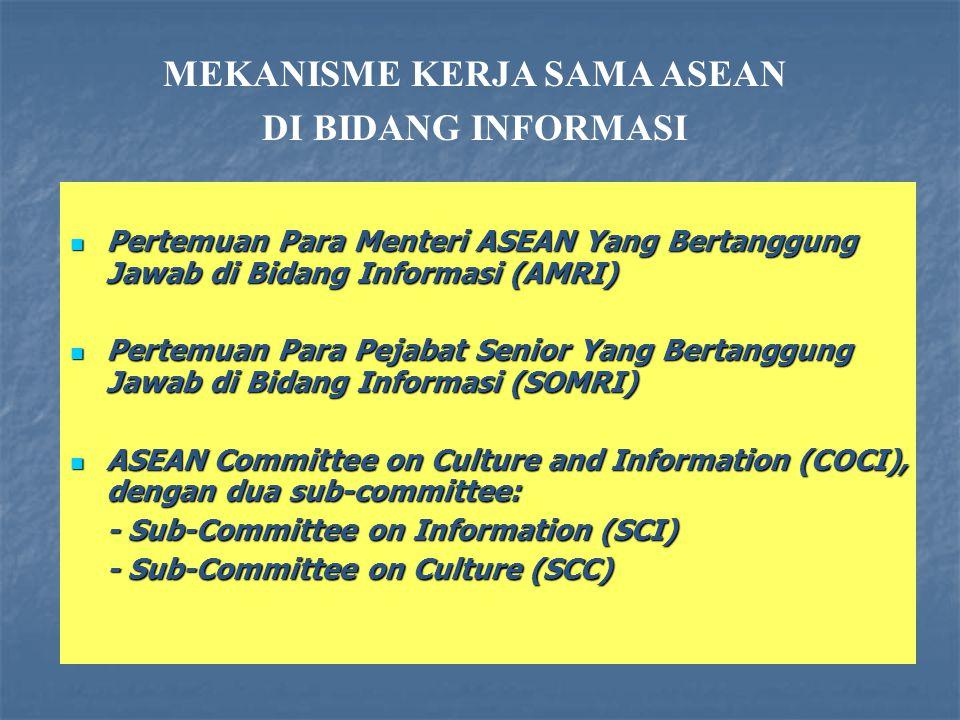 MEKANISME KERJA SAMA ASEAN