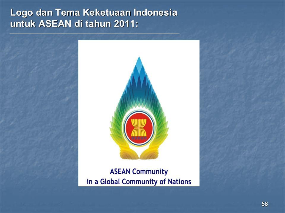 Logo dan Tema Keketuaan Indonesia untuk ASEAN di tahun 2011: