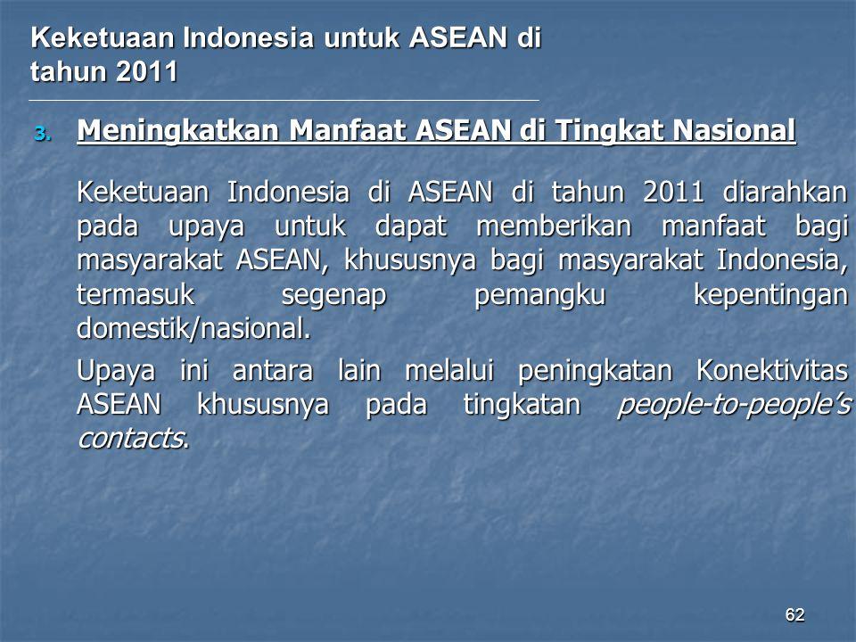Keketuaan Indonesia untuk ASEAN di tahun 2011