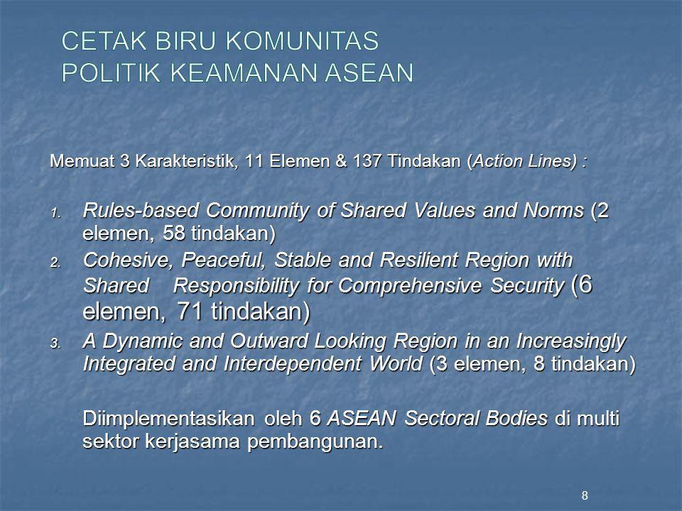 CETAK BIRU KOMUNITAS POLITIK KEAMANAN ASEAN