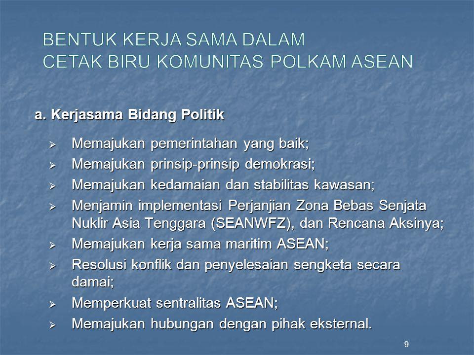 BENTUK KERJA SAMA DALAM CETAK BIRU KOMUNITAS POLKAM ASEAN
