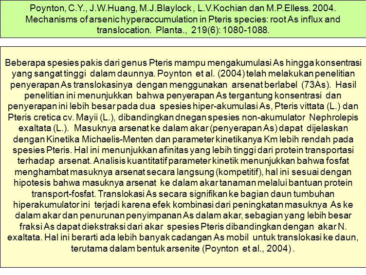 Poynton, C. Y. , J. W. Huang, M. J. Blaylock , L. V. Kochian dan M. P