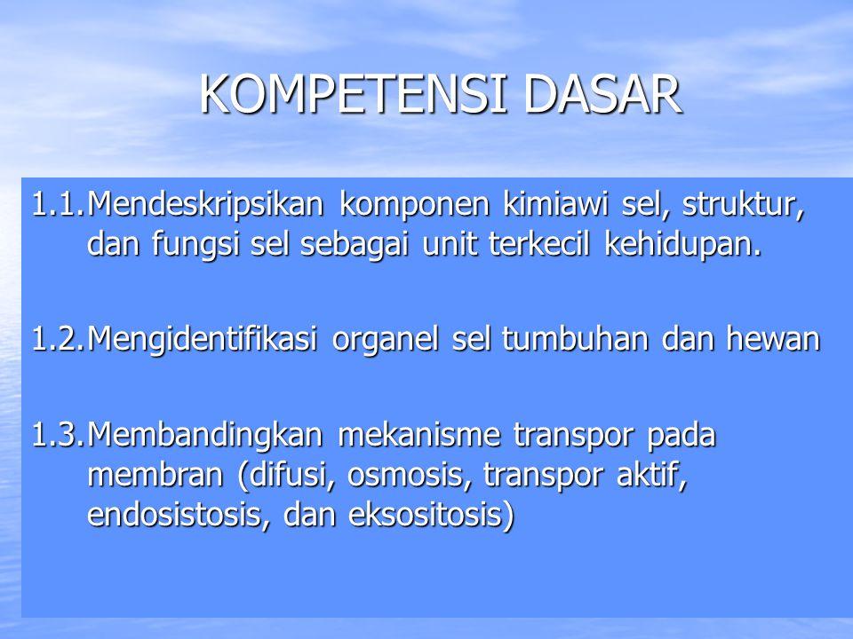 KOMPETENSI DASAR 1.1. Mendeskripsikan komponen kimiawi sel, struktur, dan fungsi sel sebagai unit terkecil kehidupan.