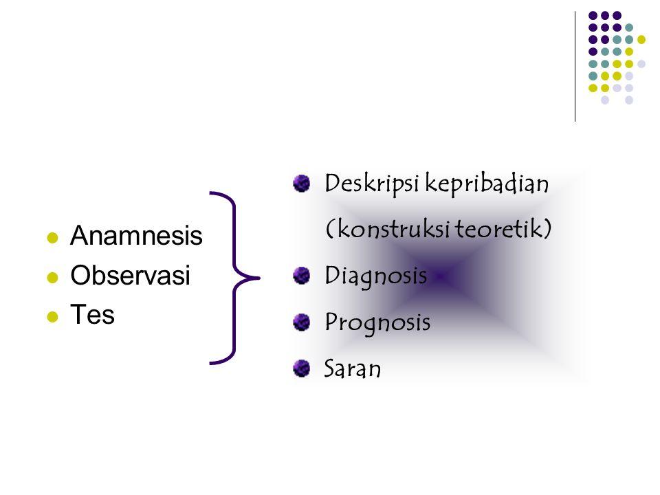 Anamnesis Observasi Tes Deskripsi kepribadian (konstruksi teoretik)