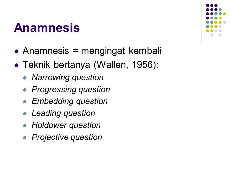 Anamnesis Anamnesis = mengingat kembali
