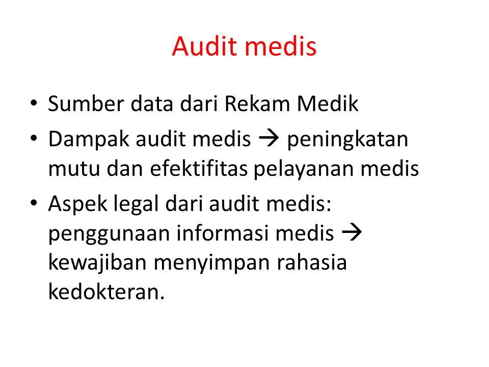 Audit medis Sumber data dari Rekam Medik