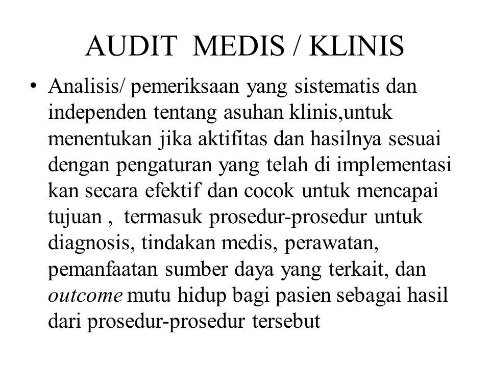 AUDIT MEDIS / KLINIS