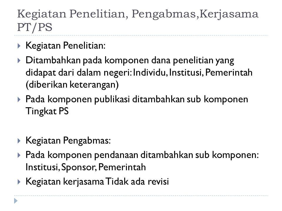 Kegiatan Penelitian, Pengabmas,Kerjasama PT/PS