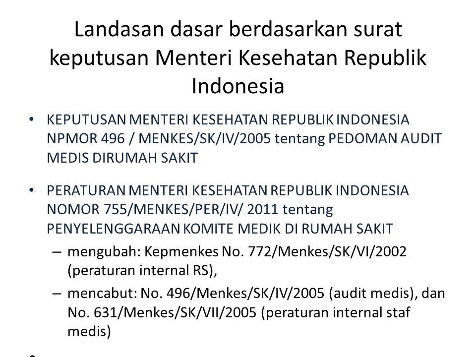 Landasan dasar berdasarkan surat keputusan Menteri Kesehatan Republik Indonesia