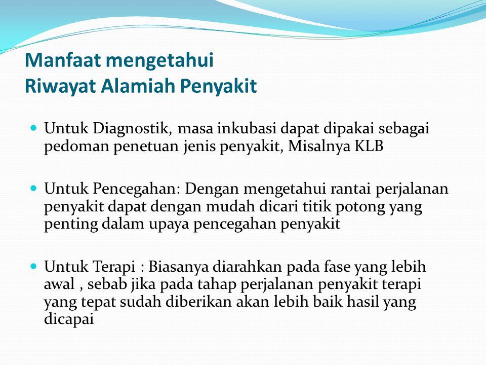 Manfaat mengetahui Riwayat Alamiah Penyakit