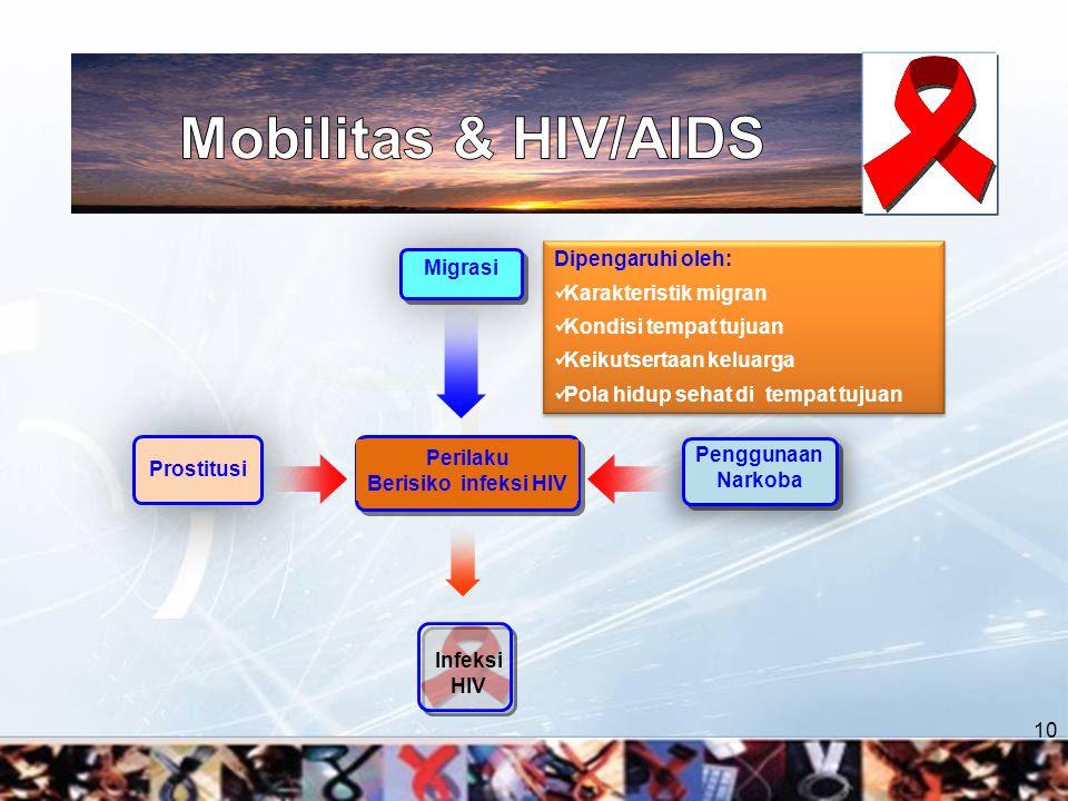 Mobilitas & HIV/AIDS Dipengaruhi oleh: Migrasi Karakteristik migran