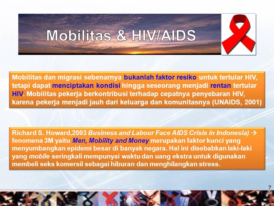 Mobilitas & HIV/AIDS
