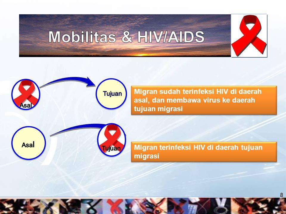 Mobilitas & HIV/AIDS Asal. Tujuan. Migran sudah terinfeksi HIV di daerah asal, dan membawa virus ke daerah tujuan migrasi.