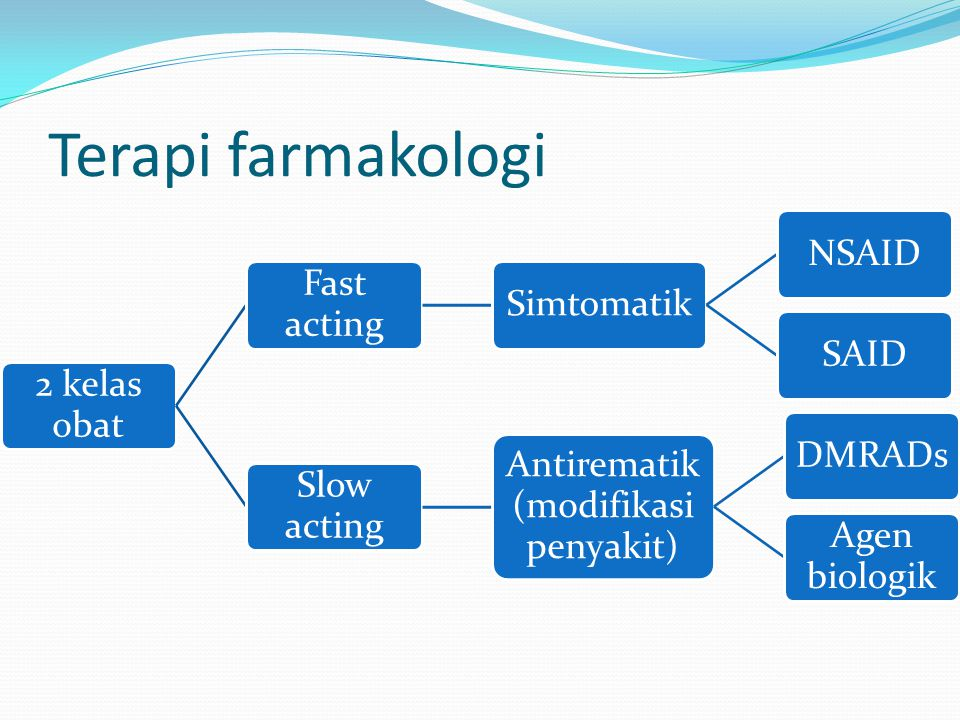 Antirematik (modifikasi penyakit)