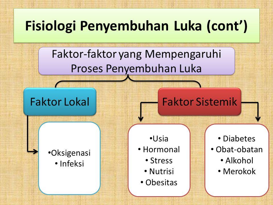 Fisiologi Penyembuhan Luka (cont')