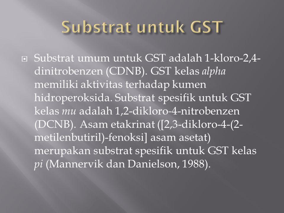 Substrat untuk GST