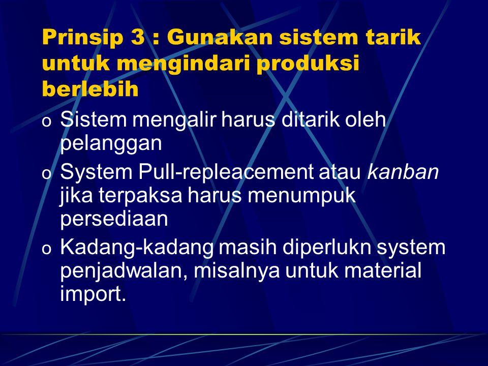 Prinsip 3 : Gunakan sistem tarik untuk mengindari produksi berlebih