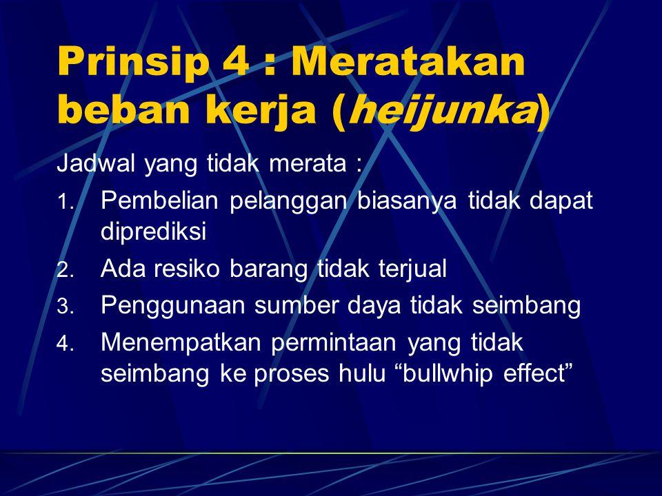 Prinsip 4 : Meratakan beban kerja (heijunka)