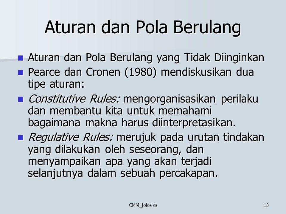 Aturan dan Pola Berulang