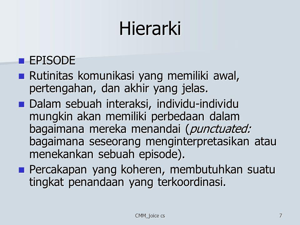 Hierarki EPISODE. Rutinitas komunikasi yang memiliki awal, pertengahan, dan akhir yang jelas.