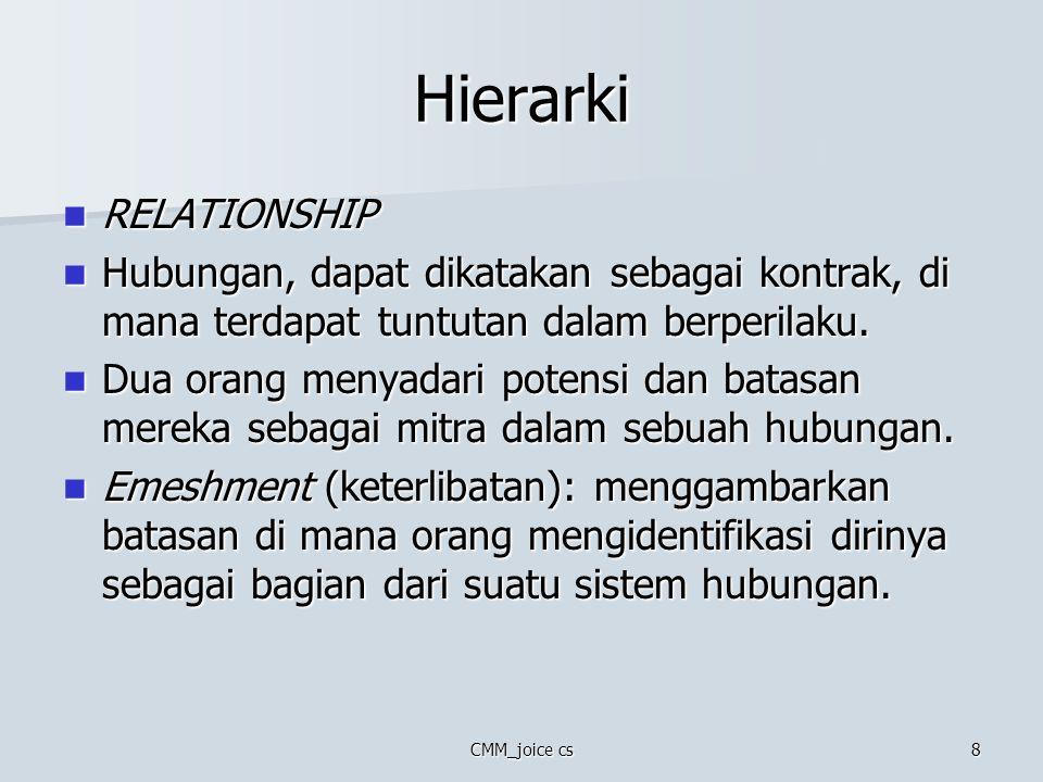 Hierarki RELATIONSHIP