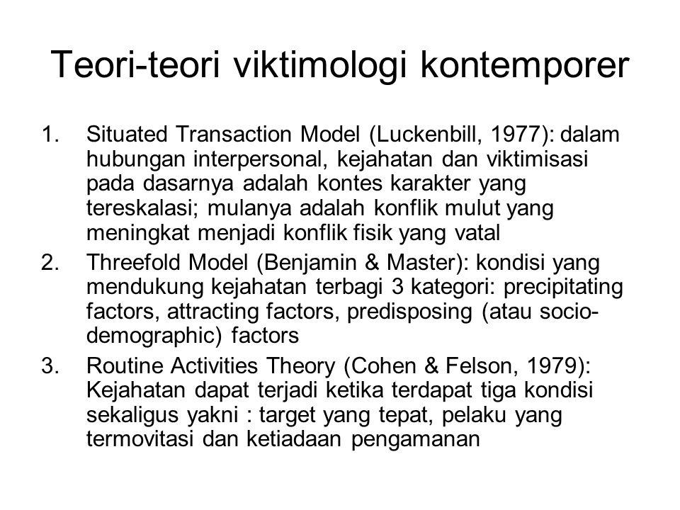 Teori-teori viktimologi kontemporer