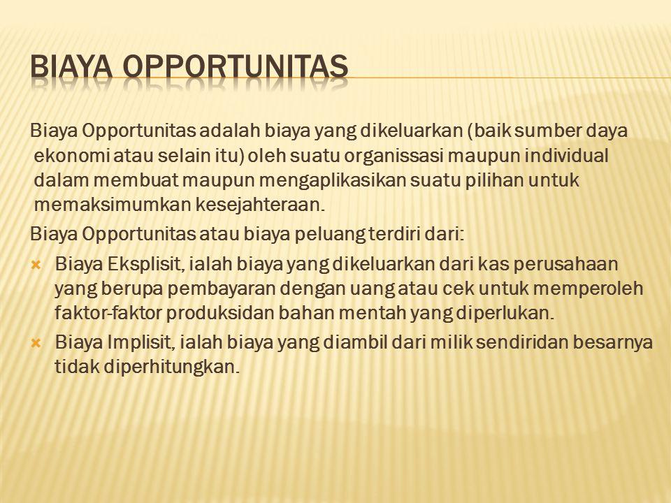 Biaya opportunitas
