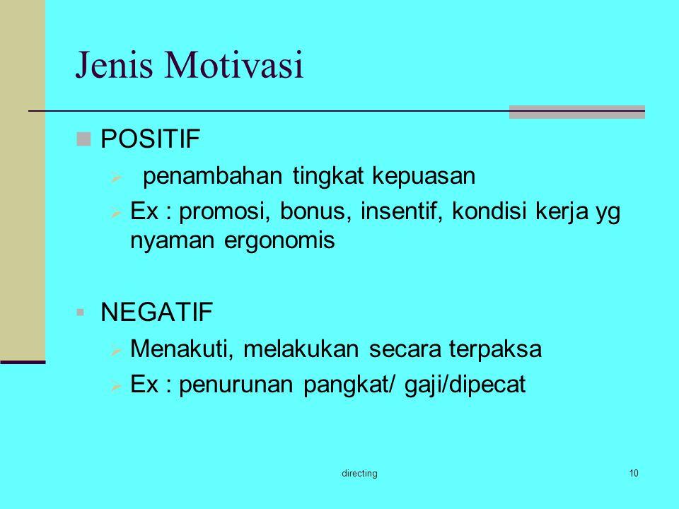 Jenis Motivasi POSITIF NEGATIF penambahan tingkat kepuasan