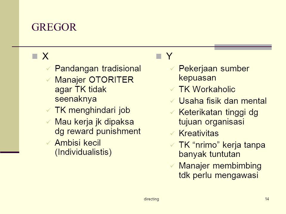 GREGOR X Y Pandangan tradisional