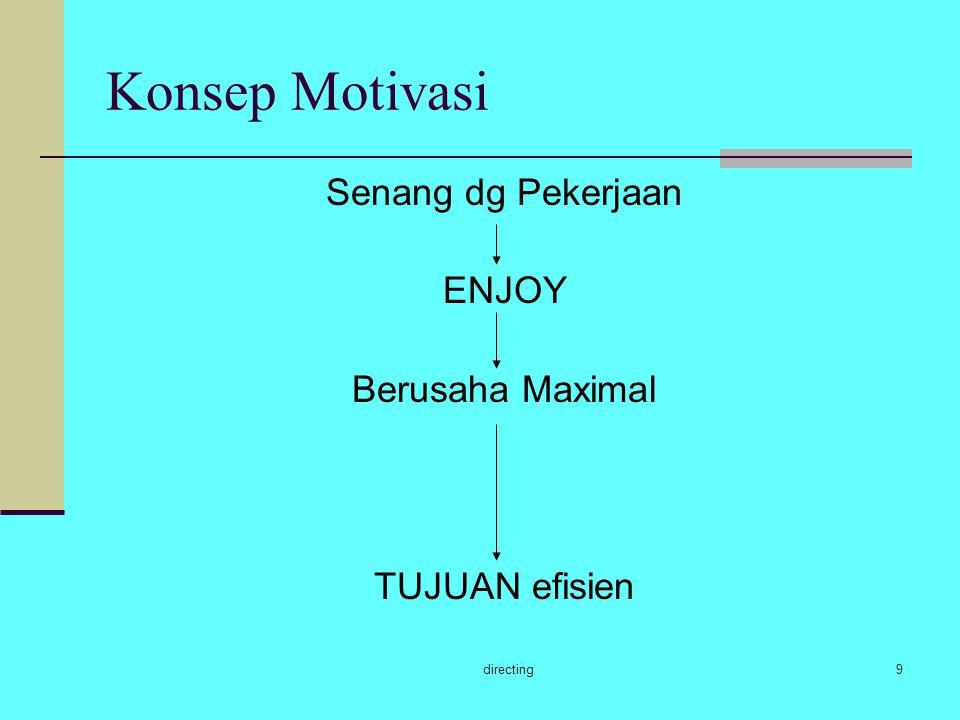 Konsep Motivasi Senang dg Pekerjaan ENJOY Berusaha Maximal