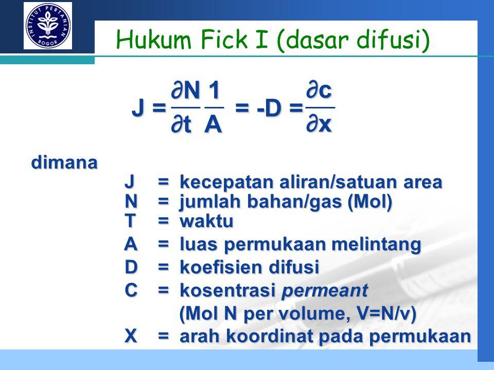 Hukum Fick I (dasar difusi)
