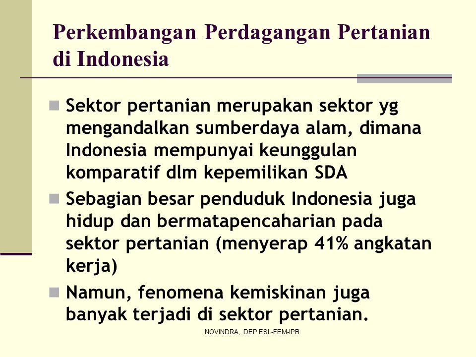 Perkembangan Perdagangan Pertanian di Indonesia
